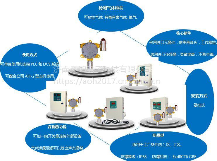 奥鸿科技 可燃气体探测器 进口传感器 厂家直销 包过安检 可货到付款