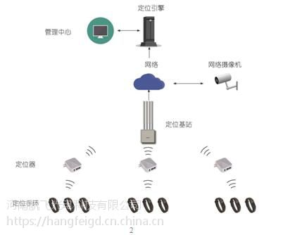 漯河老年活动中心人员定位系统/设备安装公司