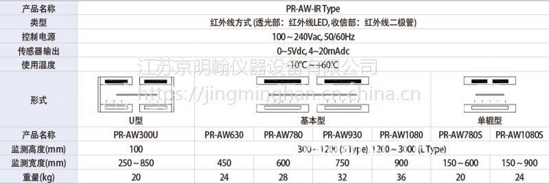 韩国保罗RORA钢圈宽度位置检测PR-AW-IR