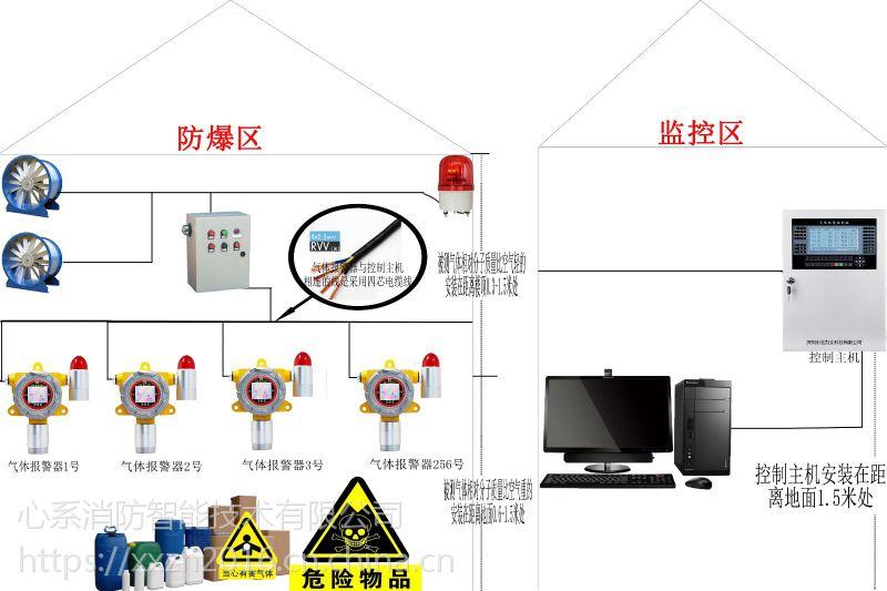 宁波 象山 宁海 余姚 慈溪 奉化GAMC-1气体检测报警仪