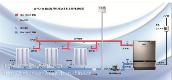 金坤万远蓄能超导供暖热水机
