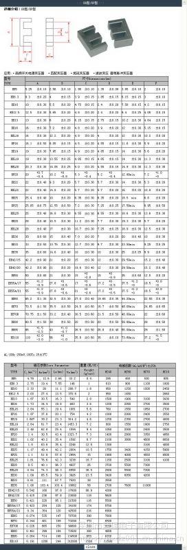 EE25变压器骨架 双槽 卧式4+4 排距=15mm