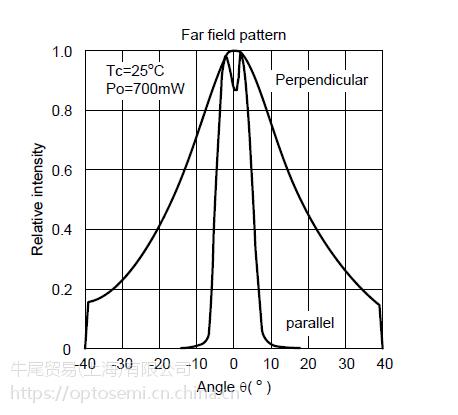 牛尾(原日立) 激光二极管 638波长/700mW