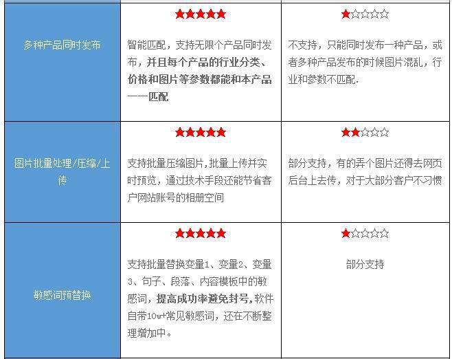 http://himg.china.cn/0/4_963_234904_658_522.jpg