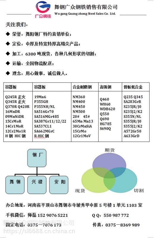 15CrMo焊接性工作特点15CrMo执行标准