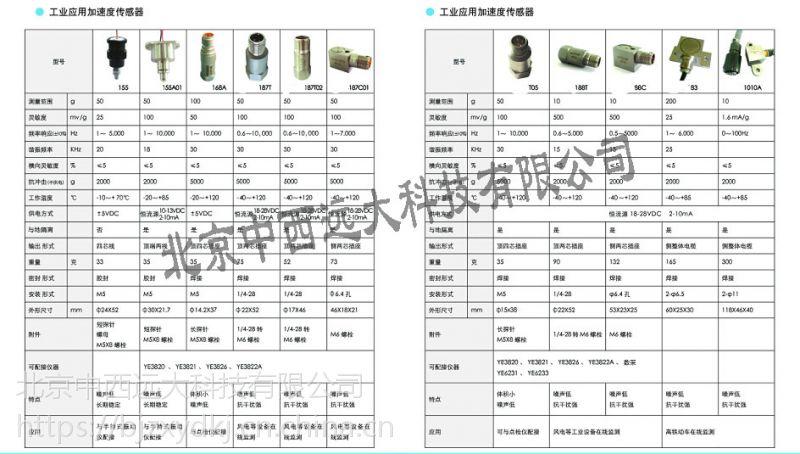 中西(LQS厂家)压电式加速度传感器型号:VM45-188T库号:M407208