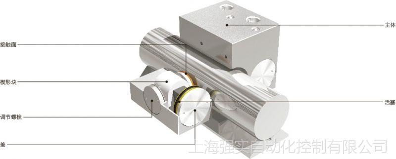 进口光轴控制导轨锁MKR-3000-A,日本NBK抱线轴用气压常开钳制器