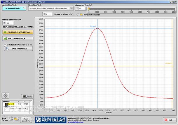 德国ALPHALAS 超高速光电探测器 UPD Series UPD-40-UVIR-P