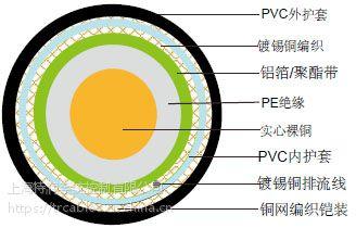 上海特润供应IEC 60502 (2-15 芯) 型电缆