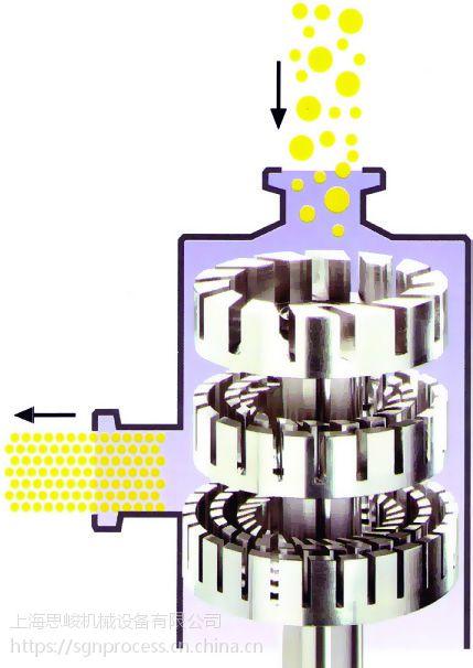 管线式超高速纳米均质机