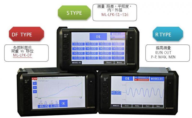 韩国DONG-DO东渡电子ML-16PWT5T2-DF-L1D1