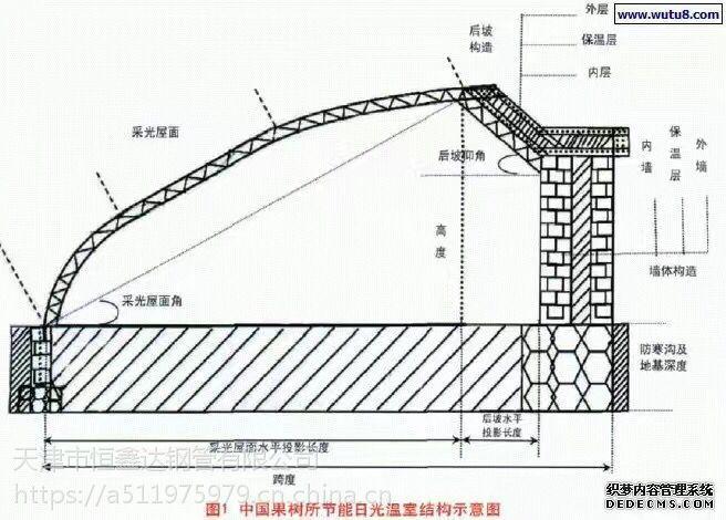 东阳5寸焊管 天津厂家 规格齐全 质量第一 新国标 质量好