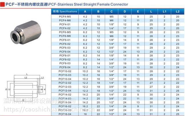 不锈钢螺栓规格_内螺纹直通接头 不锈钢内螺纹直通接头 气动不锈钢内螺纹直通接头