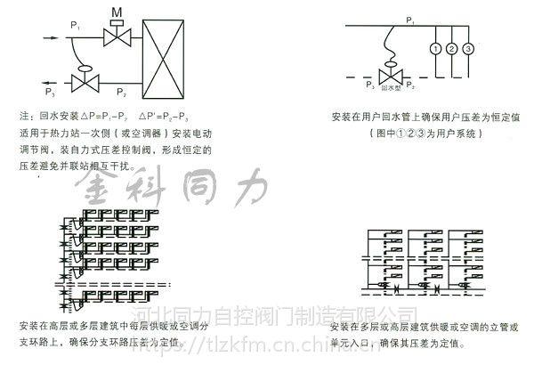自力式压差控制阀 软密封包装 原厂发货