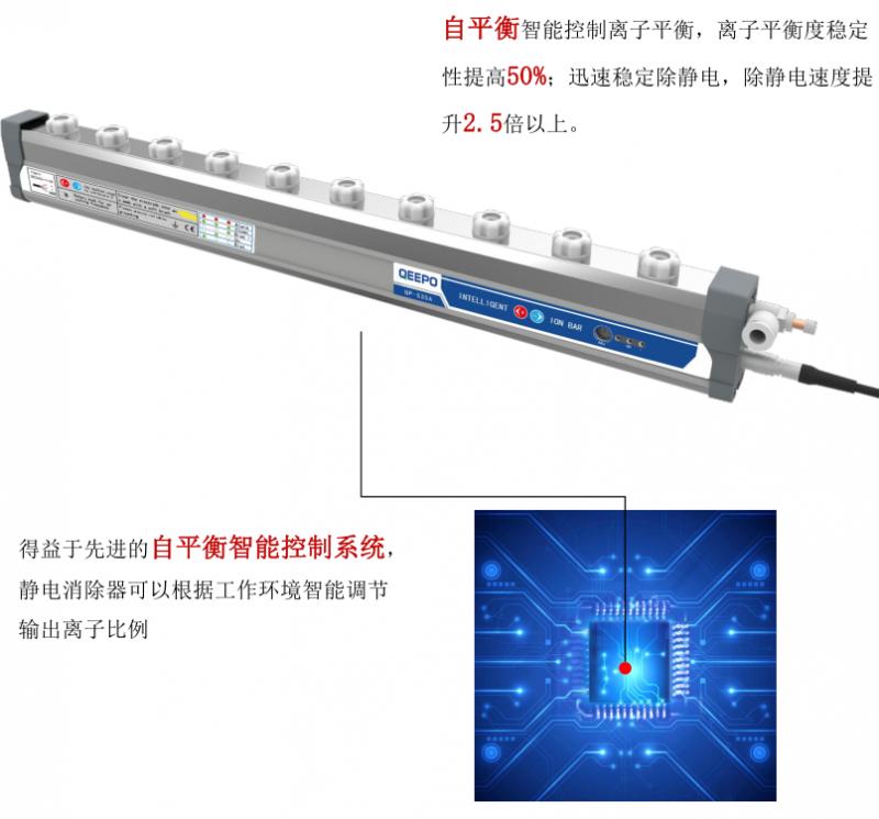 上海QEEPO/颀普智能型离子风棒QP-S35A
