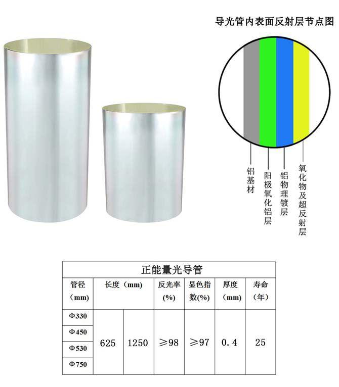 导光管_导光管照明_专业导光管厂家_高效节能节本照明系统