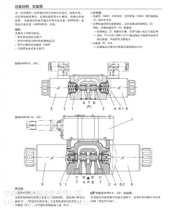 4WRA10EA00-22/G24K4V-873,力士乐比例阀