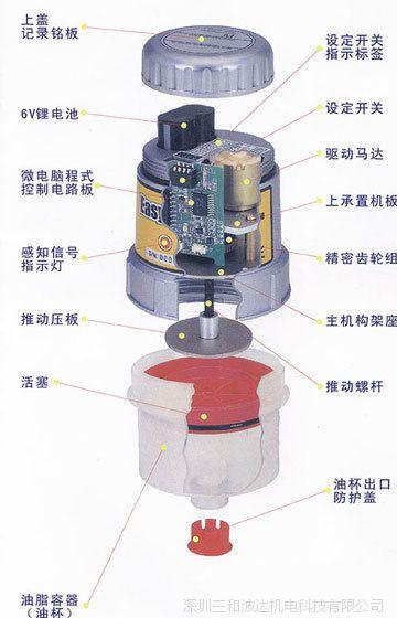易力润全自动加脂器 一键式设定170cc/250cc全型号有售深圳总代理