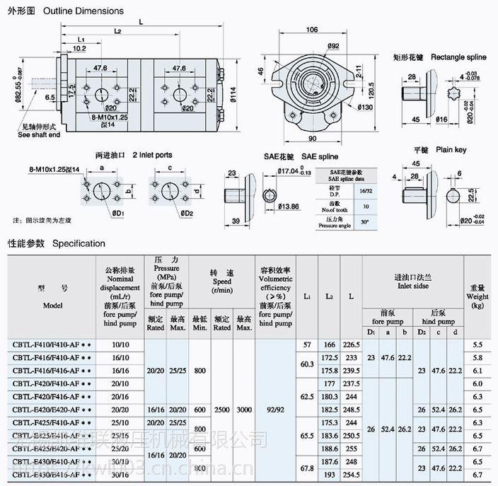 CBTL-F420/F416-AFHL,CBTL-F420/E420-AFHL,价格优惠