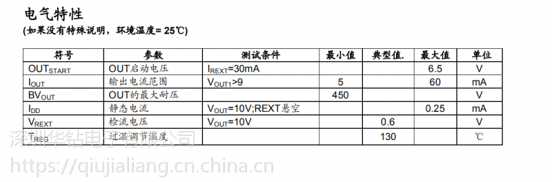 CL1570是一款非隔离降压型线性 LED 恒流驱动芯片