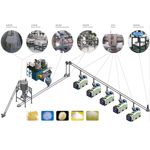 不锈钢管链输送机加工各种规格 钙粉提升机保定