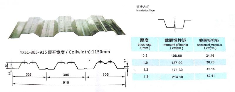 YXB51-305-914组合楼承板生产中