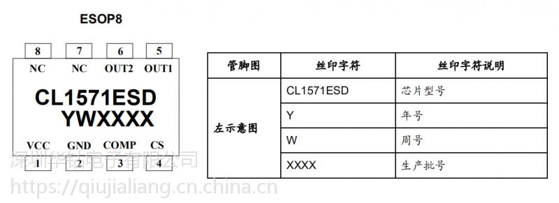 CL1571ESD是一款高性能的应用于高输入电压的线性恒流驱动芯片,宽电压线性恒流驱动器