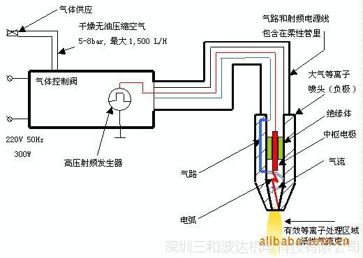 手机摄像头IR与HOLDER粘接力增强等离子清洗机