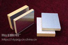 河北复合板--金属复合材料应用趋势