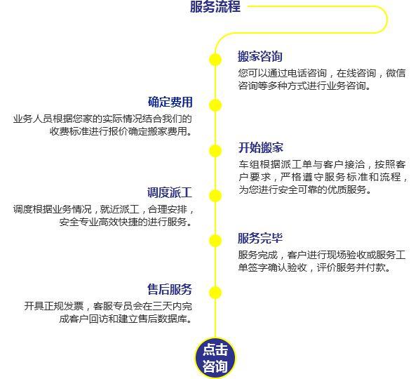 上海交大搬家公司,一流企业,金牌服务