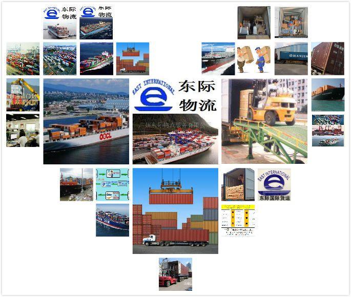 国际海运,加拿大,澳洲,新西兰,印度