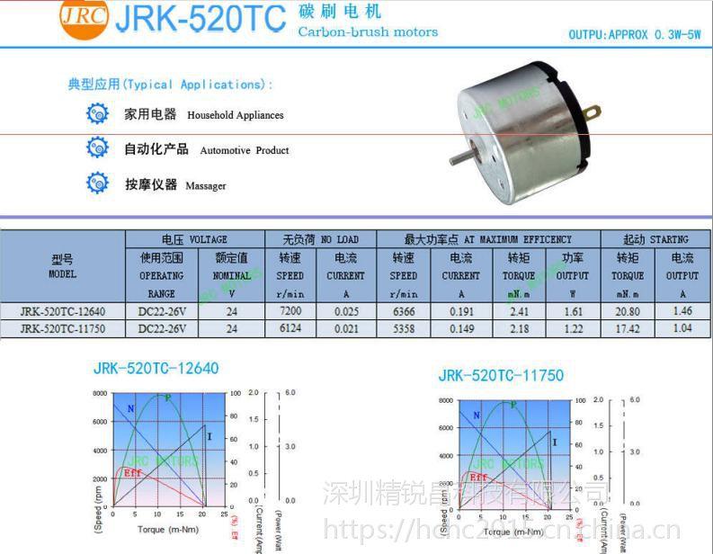 深圳精锐昌JRK-520TC-12640 低噪音大扭力长寿命微型水气泵电机