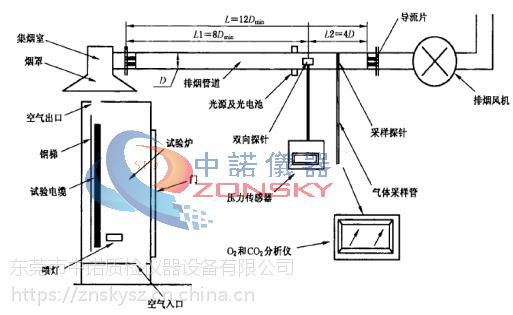 中诺仪器电线电缆热释放测试仪厂家直销