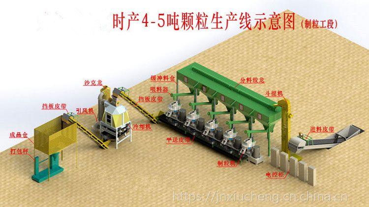 离心高效生物质颗粒机的使用和维护