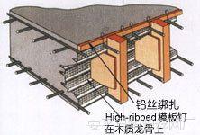 【厂家直销】收口网、建筑免拆模板、快易收口网