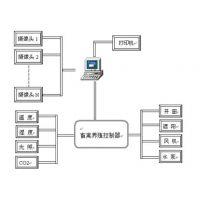 LT/YZK-2003畜禽养殖(牛舍)监控系统