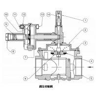 供应MVB/1 系列燃气超压 (欠压) 切断阀