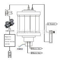 OXPOWER,奥品 系列制氧机,工业制氧机,压缩分离设备