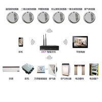 奇林智能科技(图),深圳智能家居公司,智能家居公司