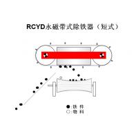 永磁带式除铁器RCYDII-14