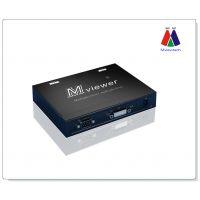 MD100双通道DVI复制模块