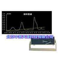 MDHD-AB型离子交换层析图谱采集分析仪