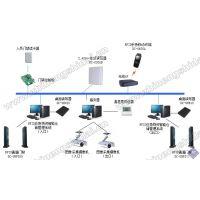供应RFID应急物资智能仓储管理系统