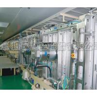 供应AZO透明导电膜镀膜生产线