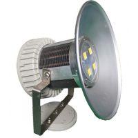 EPL08-产品名称: LED防爆投光灯/工矿灯+▂+EPL08+0+EPL08+︿+EPL08-现