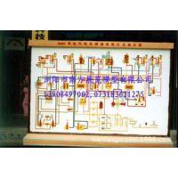 燃气-蒸汽联合循环电站整体模型