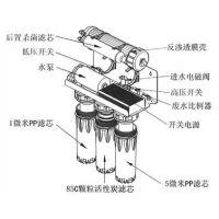 供应供应云南家用纯水机PP棉价格昆明保安精密过滤器专用滤芯水处理PP棉供应商