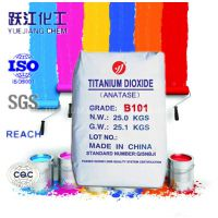 economic anatase titanium dioxide B101 for soap