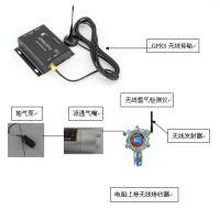 无线传输型氢气检测仪生产,无线传输型氢气检测仪厂家,九州空间特价