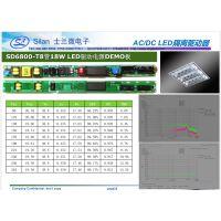 SD6800 SD6802S SD6804S SD6807D隔离系列驱动集合推荐